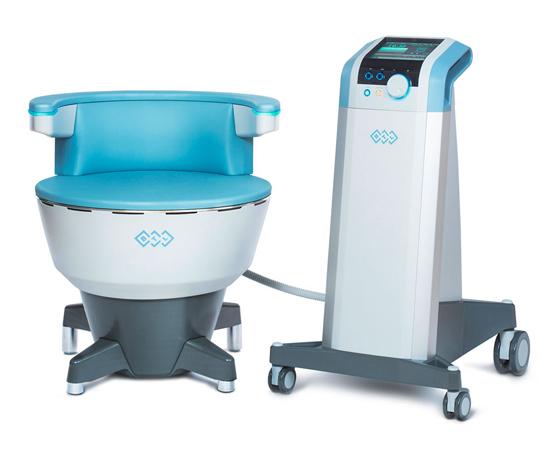 Процедуры лазерной гинекологии в клинике Когерент